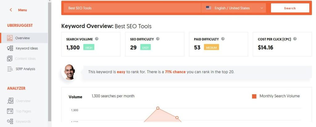 Best Seo Tools to Search for Keywords [Ubersuggest]