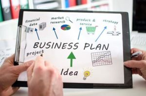 Complete Guide for Creating a Creative Business Plan and Its Usefulness